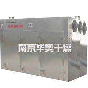 RXH41C型热风循环烘箱